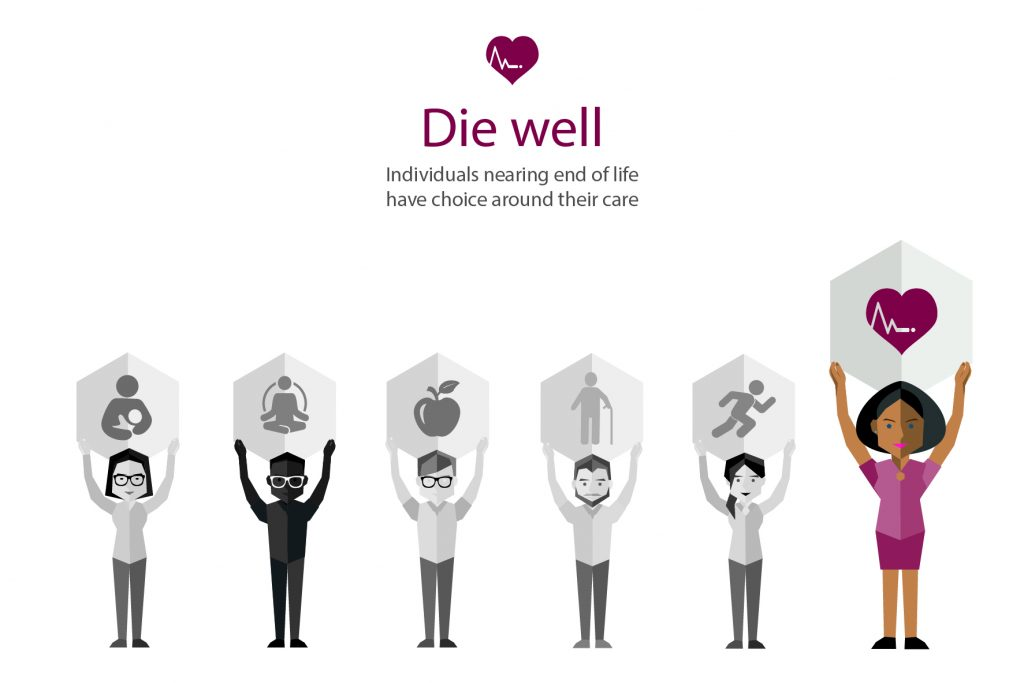 Domain - Die well